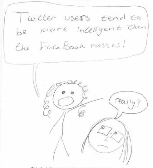 twitter-intelligent